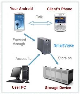 SV Mobile Diagram v.1 _ 10 Nov 14